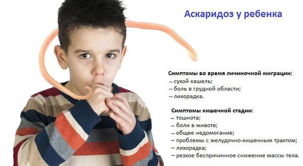 Аскарида у ребенка